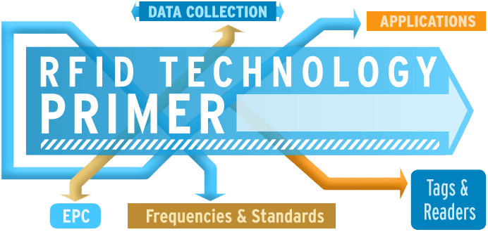 فناوری RFID